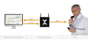 Gesamte IT-Infrastruktur überwachen mit effektivem Netzwerk- und Umgebungsmonitoring