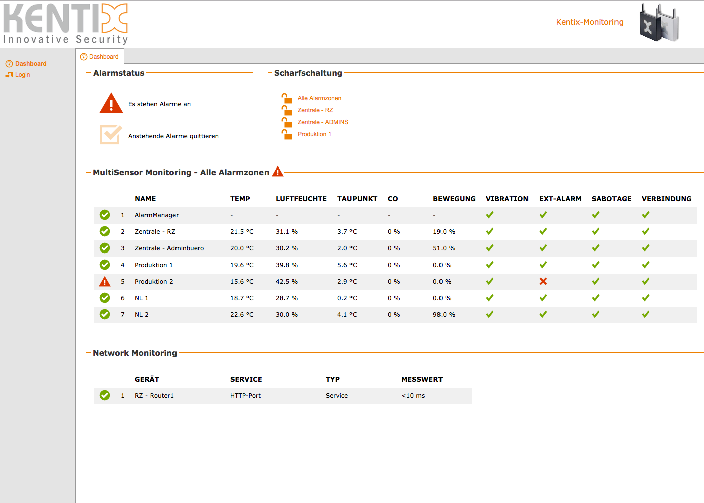 IT Infrastructure Monitoring with Kentix and PRTG