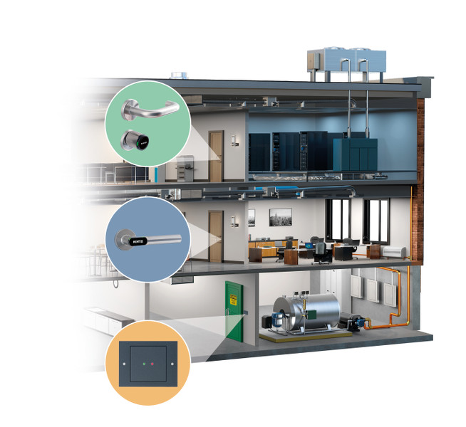 Acccess control in all rooms of a Smart Building