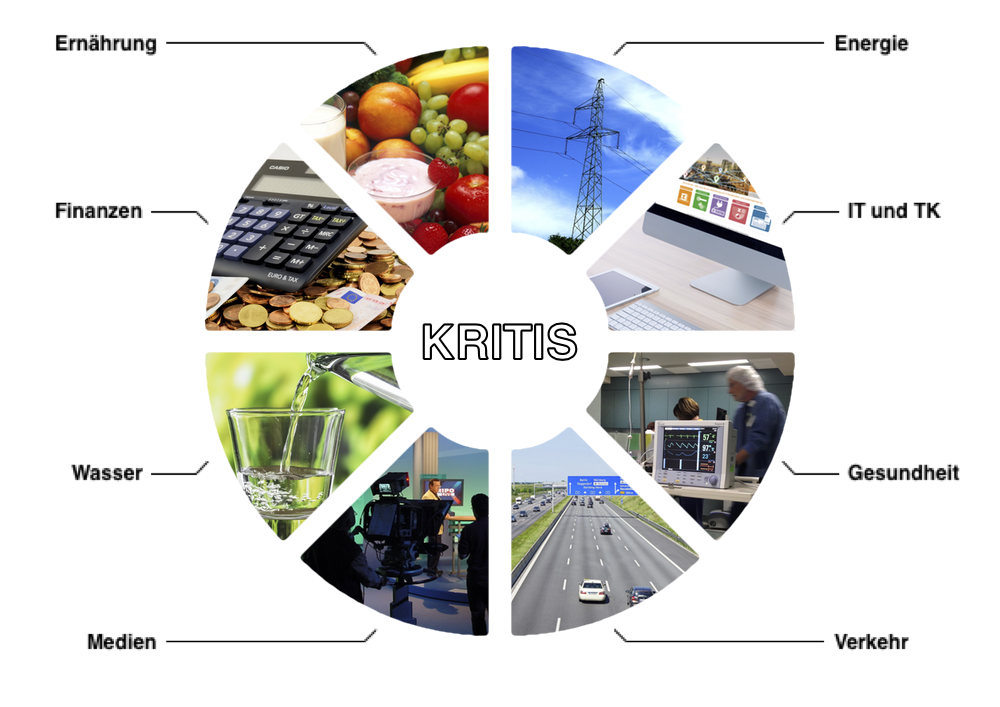 Kritische Infrastrukturen: Die neun Sektoren