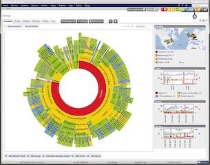 Netzwerk-Monitoring mit PRTG - einfach mit Kentix verknüpfen